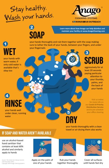 Stay Healthy Wash Your Hands COVID Poster